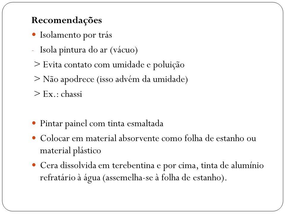 Recomendações Isolamento por trás. Isola pintura do ar (vácuo) > Evita contato com umidade e poluição.