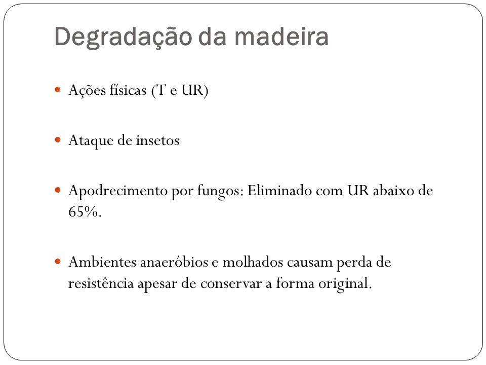Degradação da madeira Ações físicas (T e UR) Ataque de insetos