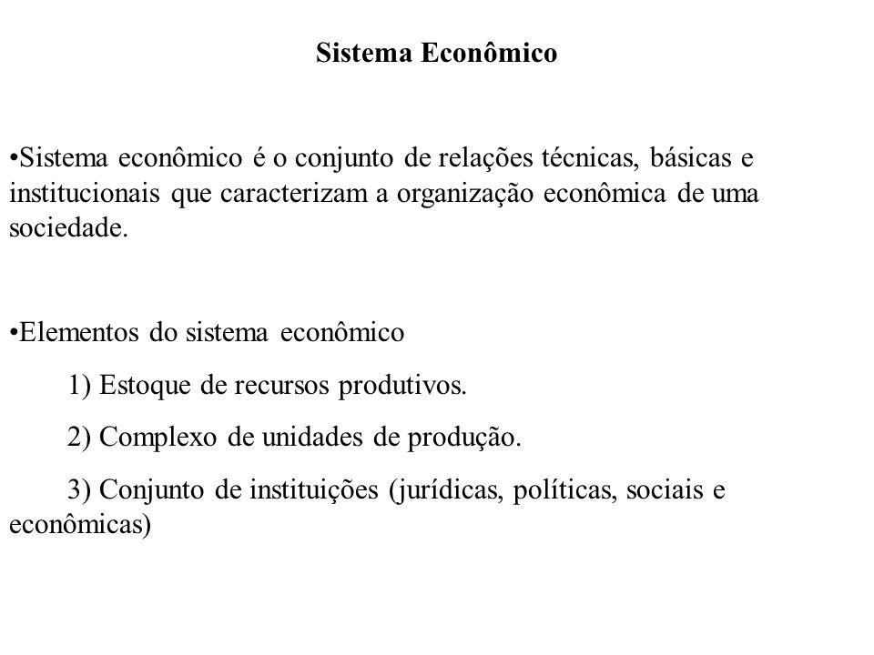 Sistema Econômico