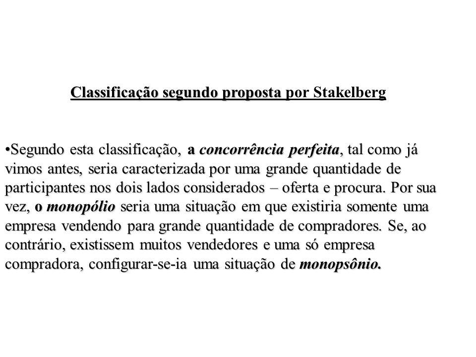 Classificação segundo proposta por Stakelberg