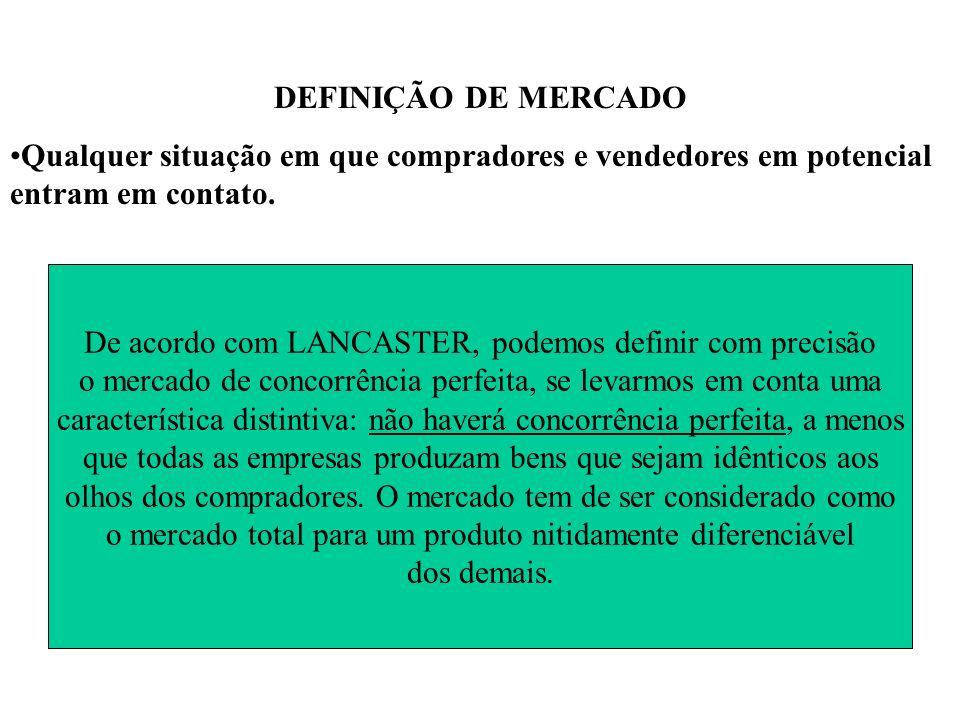 De acordo com LANCASTER, podemos definir com precisão