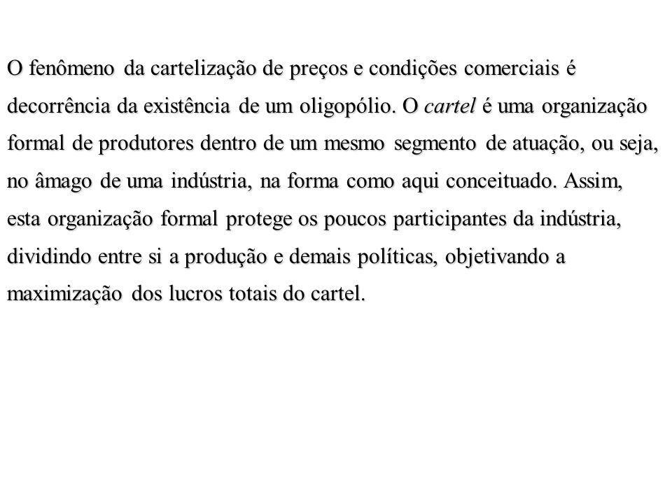 O fenômeno da cartelização de preços e condições comerciais é decorrência da existência de um oligopólio.
