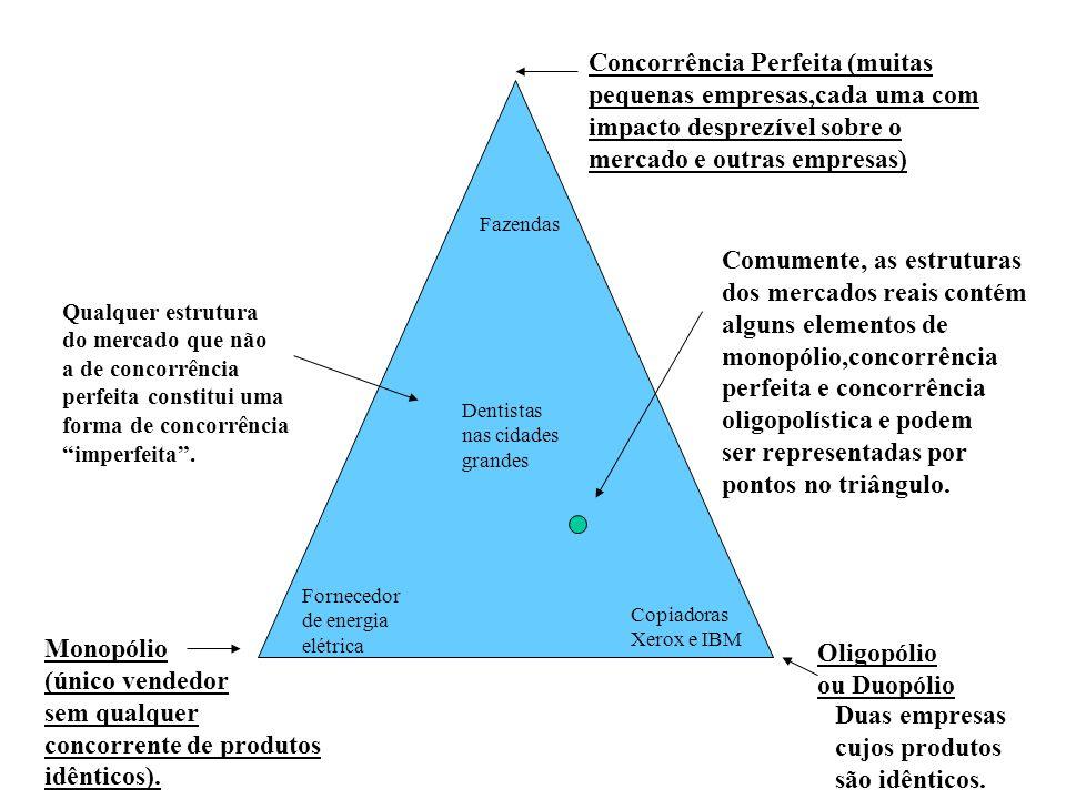 Concorrência Perfeita (muitas pequenas empresas,cada uma com