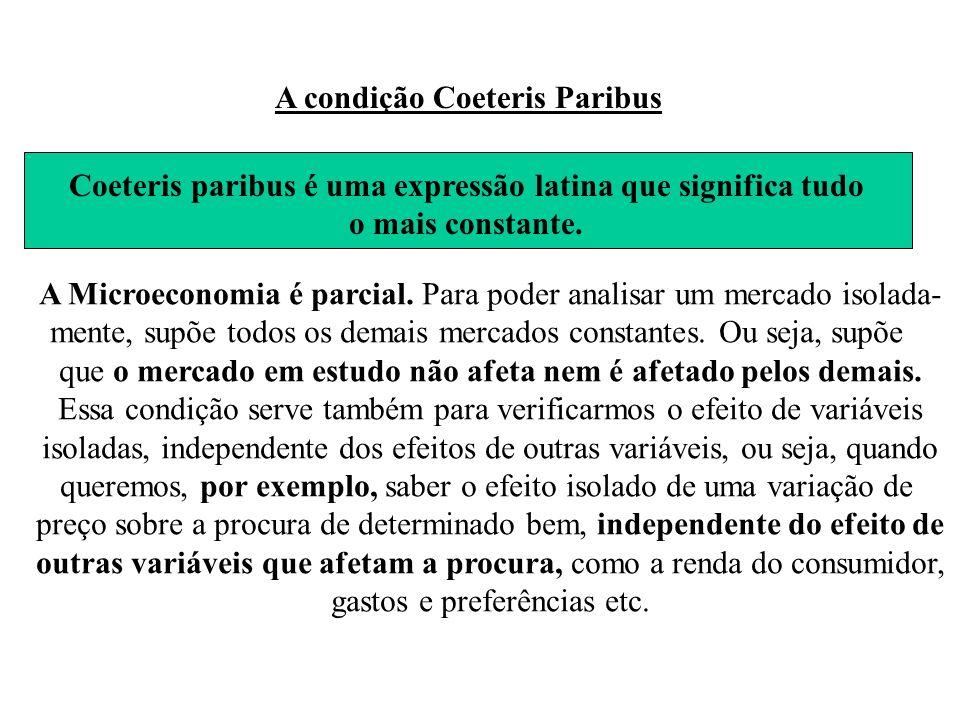 A condição Coeteris Paribus