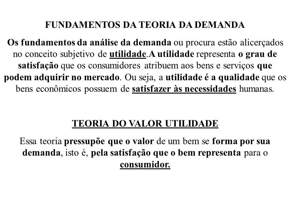 FUNDAMENTOS DA TEORIA DA DEMANDA TEORIA DO VALOR UTILIDADE