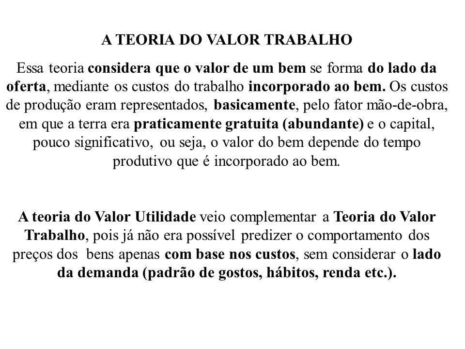 A TEORIA DO VALOR TRABALHO