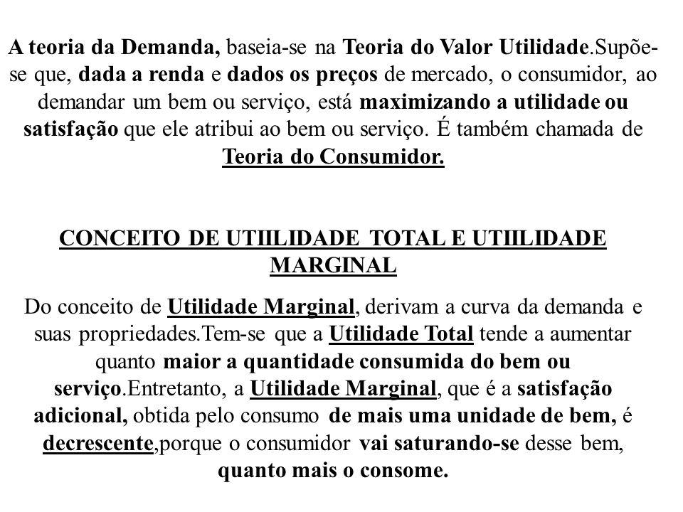 CONCEITO DE UTIILIDADE TOTAL E UTIILIDADE MARGINAL