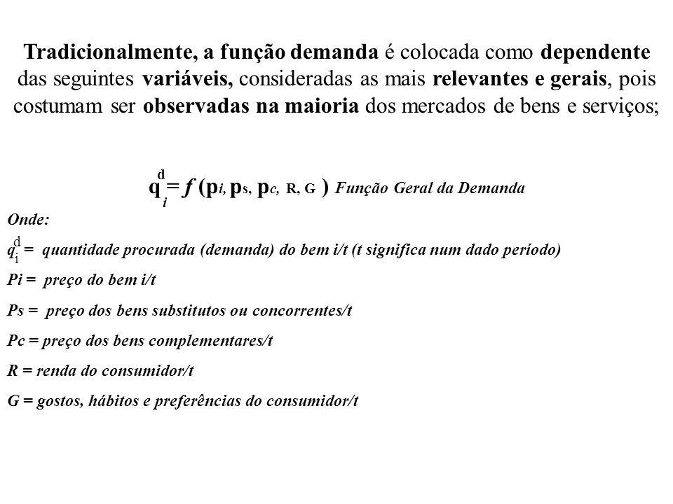 q = f (pi, ps, pc, R, G ) Função Geral da Demanda