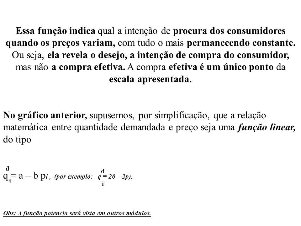 q = a – b pi , (por exemplo: q = 20 – 2p).