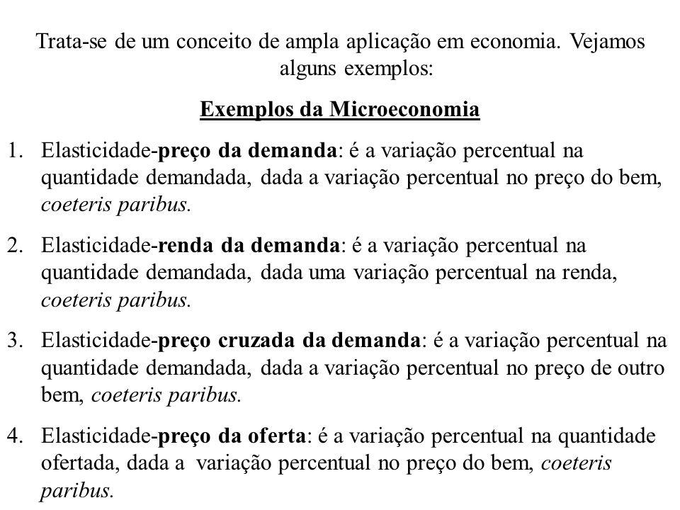 Exemplos da Microeconomia