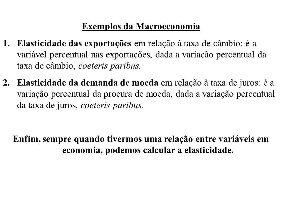 Exemplos da Macroeconomia