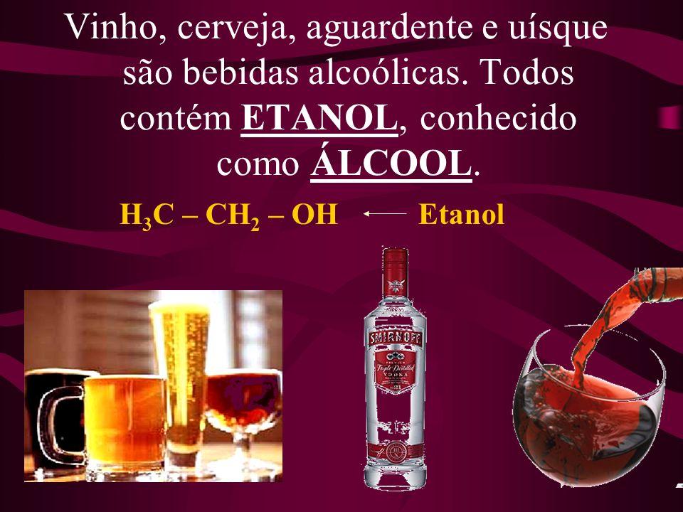 Vinho, cerveja, aguardente e uísque são bebidas alcoólicas