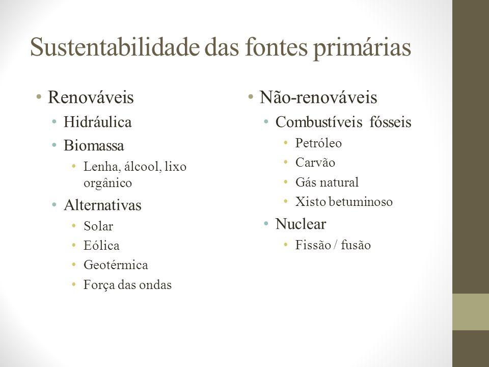 Sustentabilidade das fontes primárias