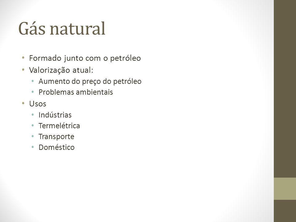Gás natural Formado junto com o petróleo Valorização atual: Usos