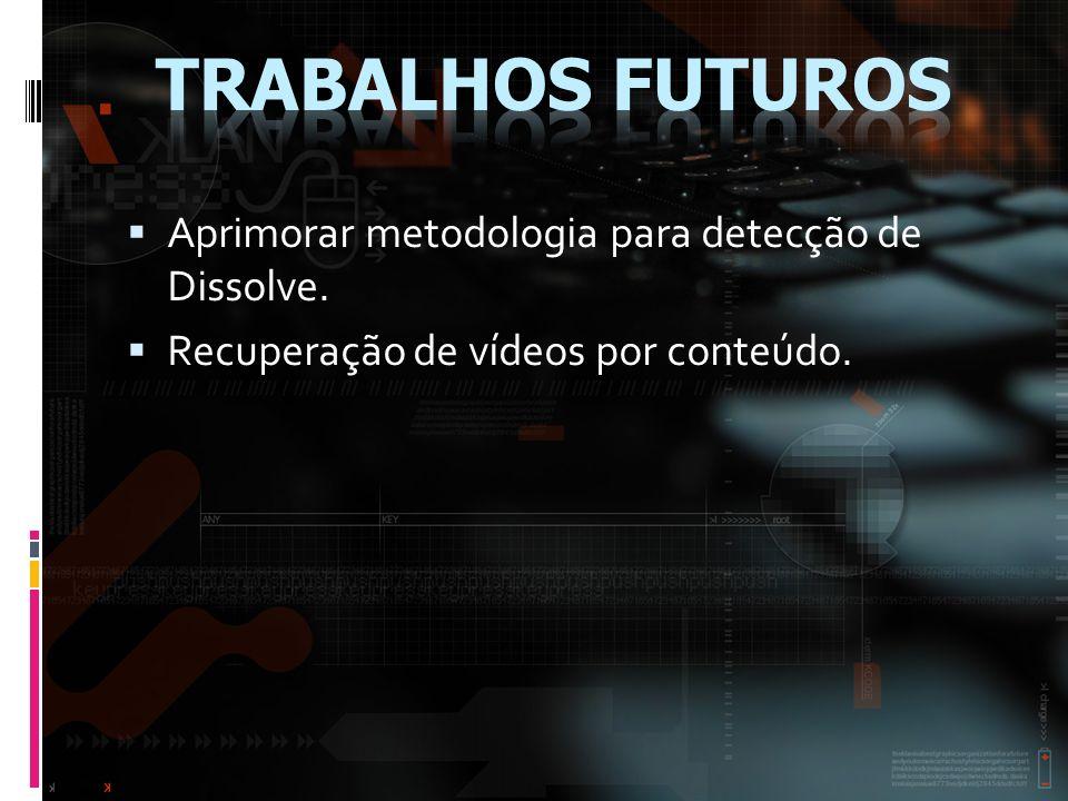Trabalhos futuros Aprimorar metodologia para detecção de Dissolve.