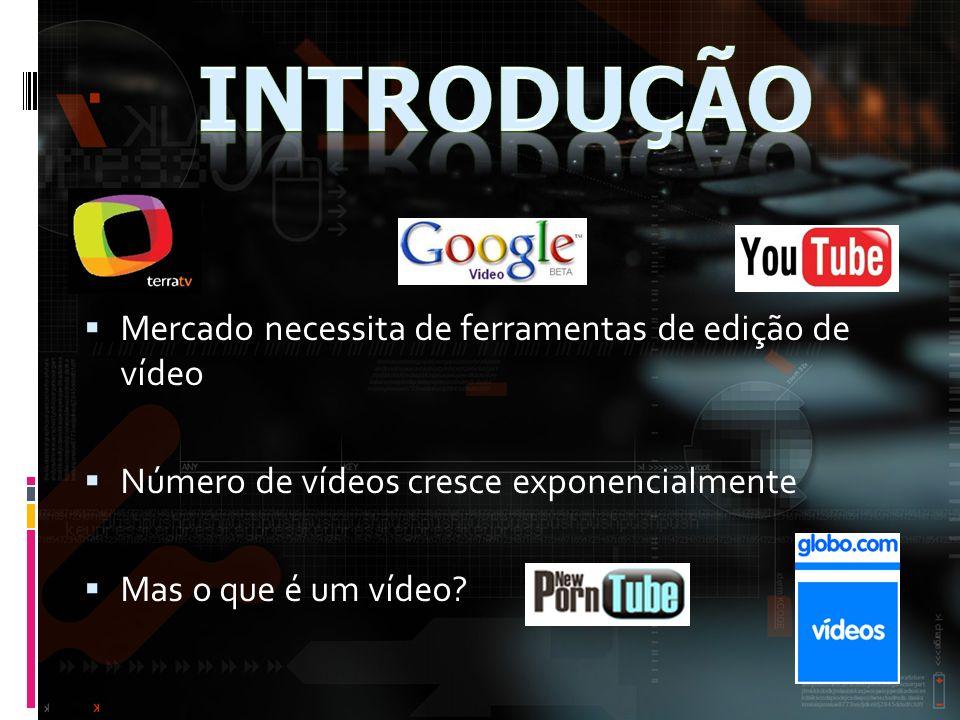 INTRODUÇÃO Mercado necessita de ferramentas de edição de vídeo