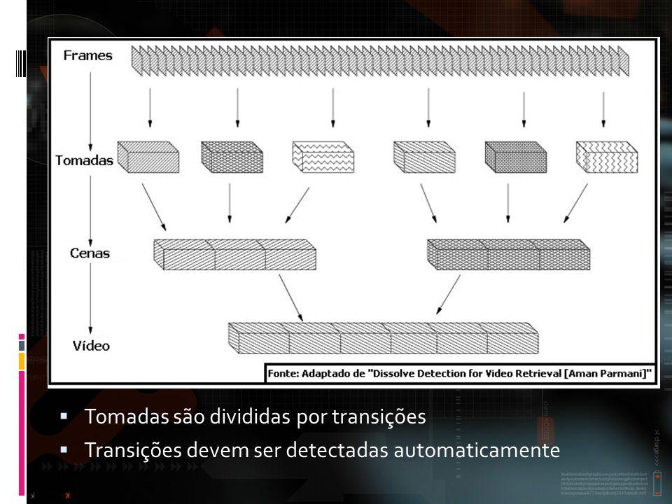 Tomadas são divididas por transições