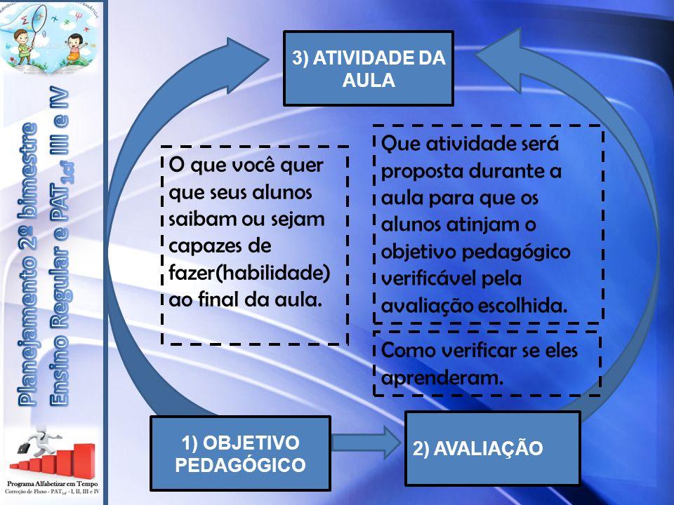 Planejamento 2º bimestre Ensino Regular e PAT1cf III e IV