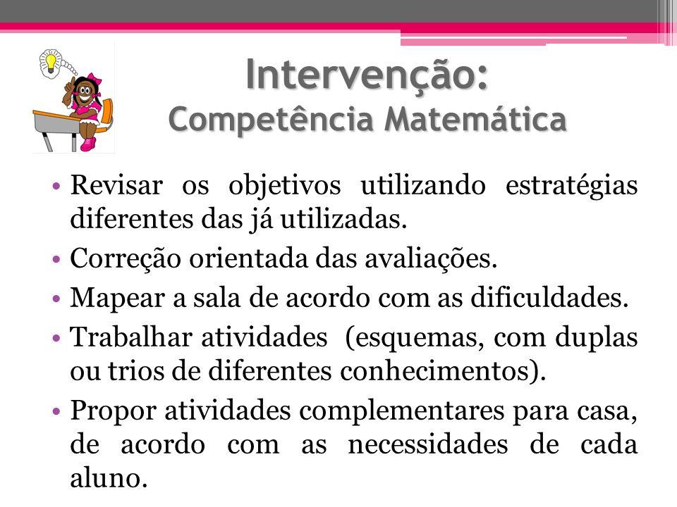 Intervenção: Competência Matemática