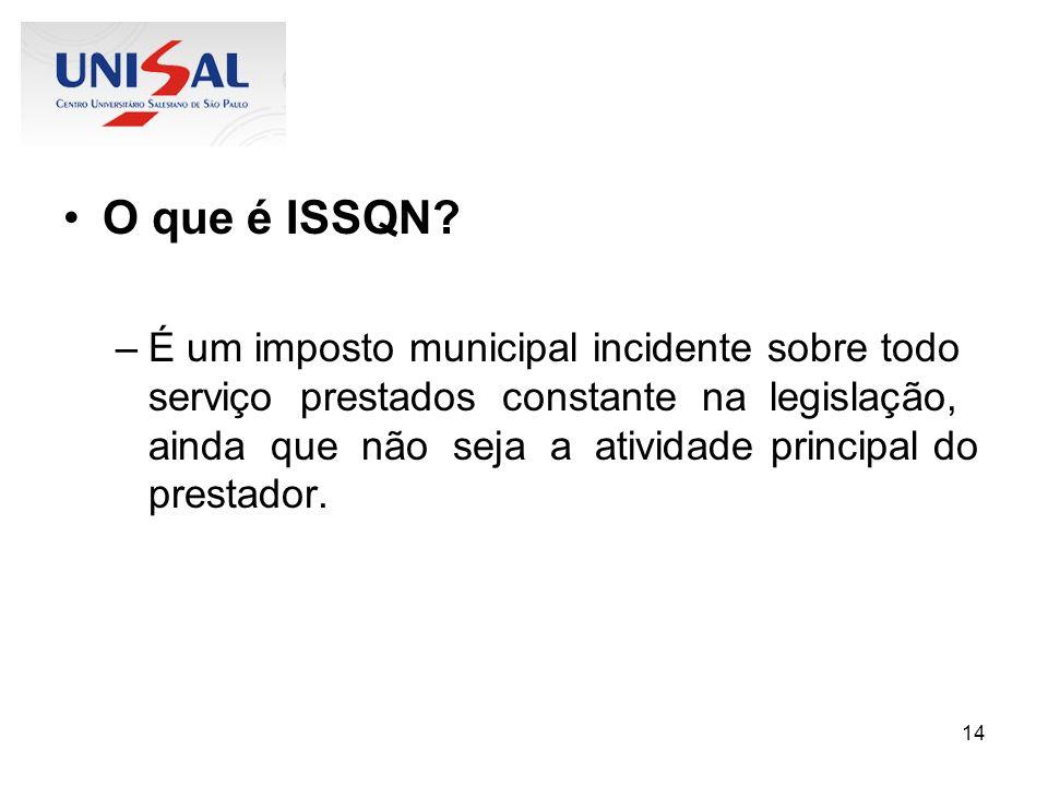 O que é ISSQN