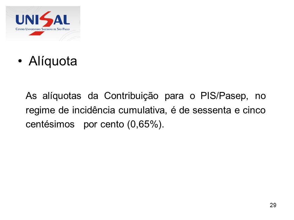 Alíquota As alíquotas da Contribuição para o PIS/Pasep, no