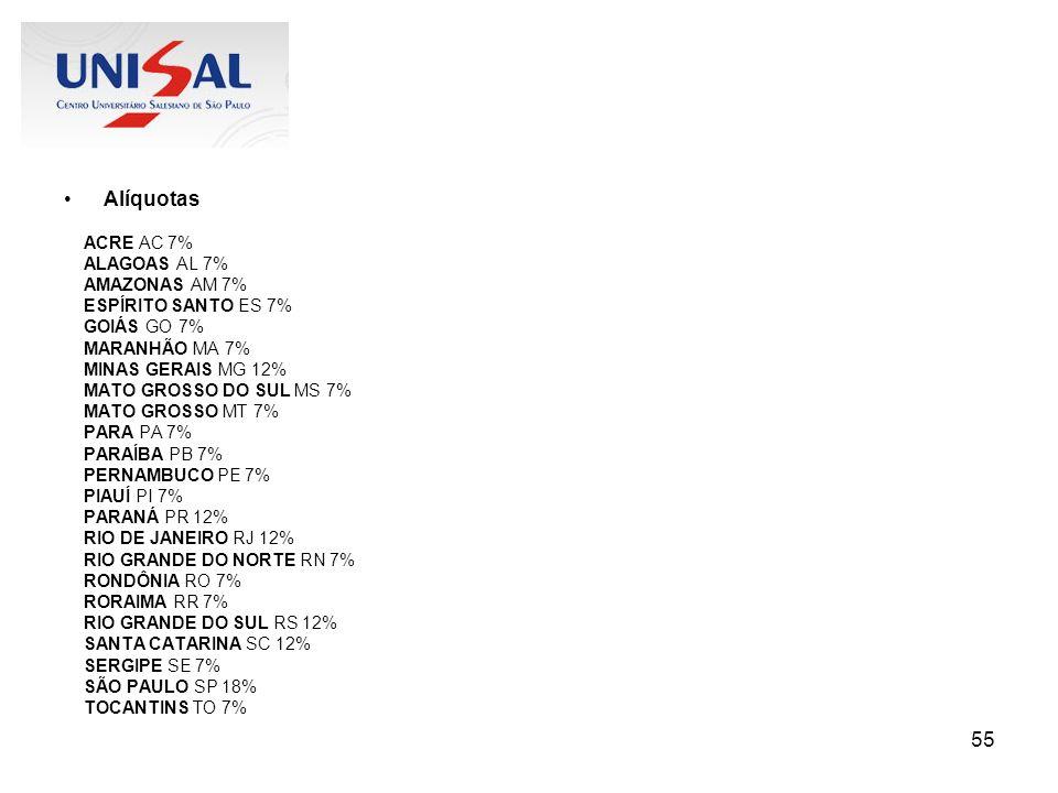 Alíquotas ACRE AC 7% ALAGOAS AL 7% AMAZONAS AM 7% ESPÍRITO SANTO ES 7%