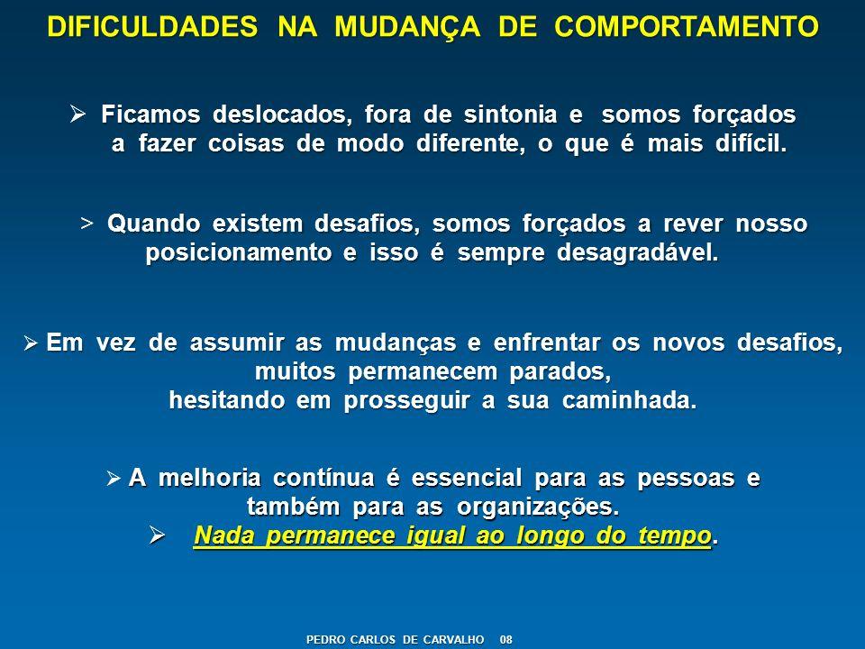 DIFICULDADES NA MUDANÇA DE COMPORTAMENTO