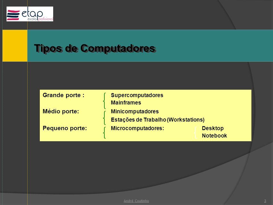 Tipos de Computadores Grande porte : Supercomputadores