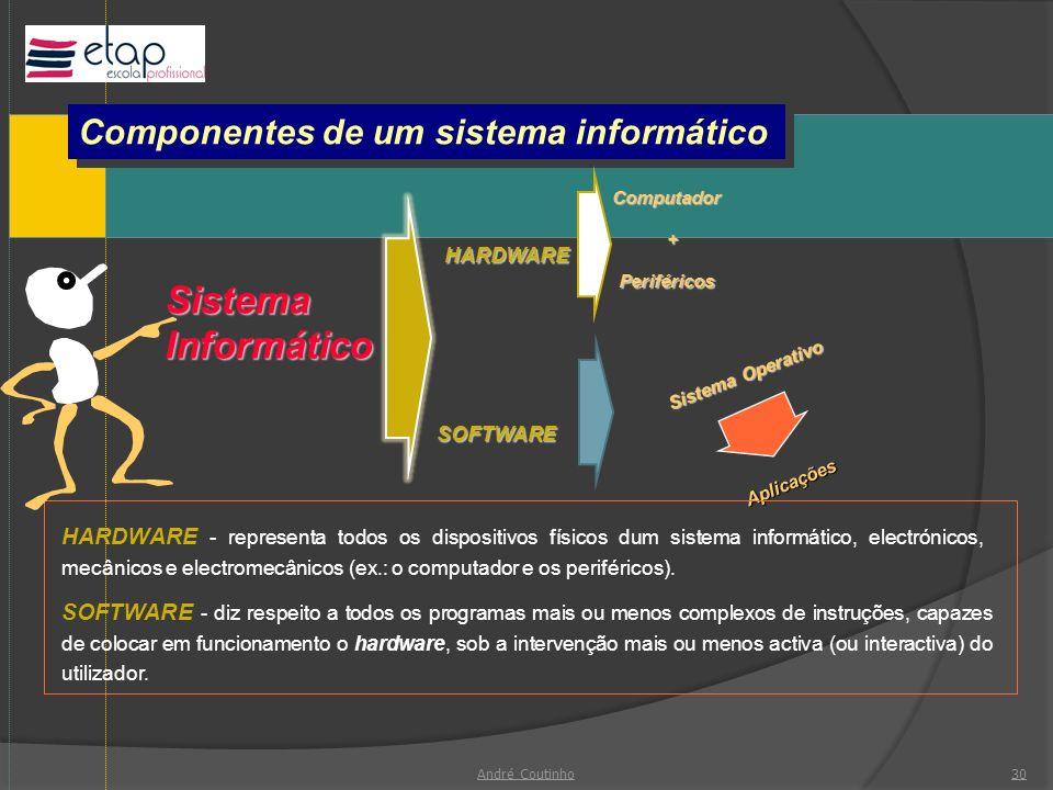 Sistema Informático Componentes de um sistema informático