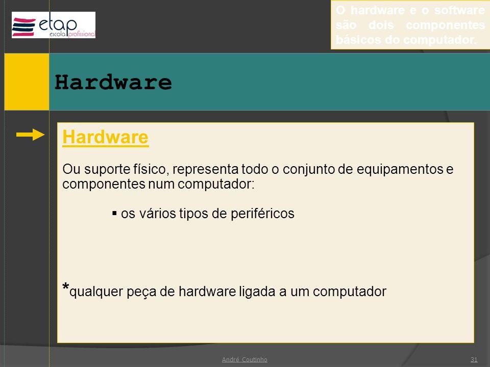 Hardware Hardware *qualquer peça de hardware ligada a um computador
