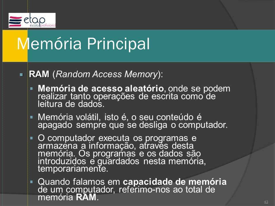Memória Principal RAM (Random Access Memory):