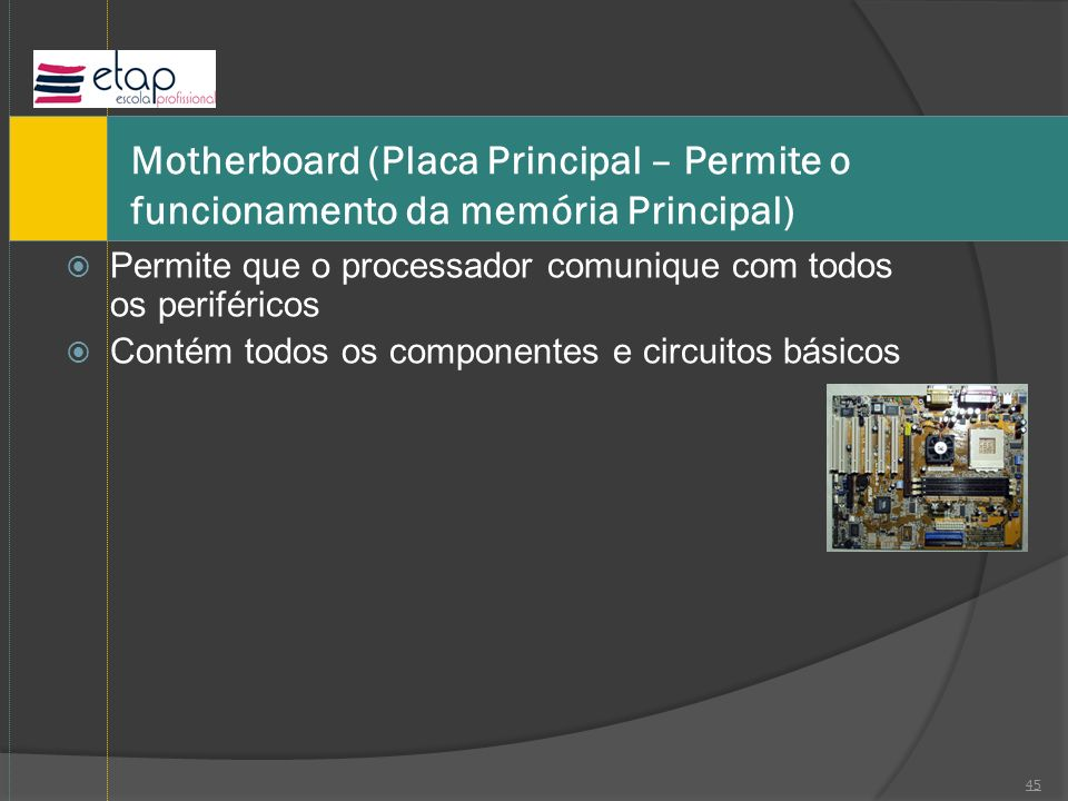Motherboard (Placa Principal – Permite o funcionamento da memória Principal)