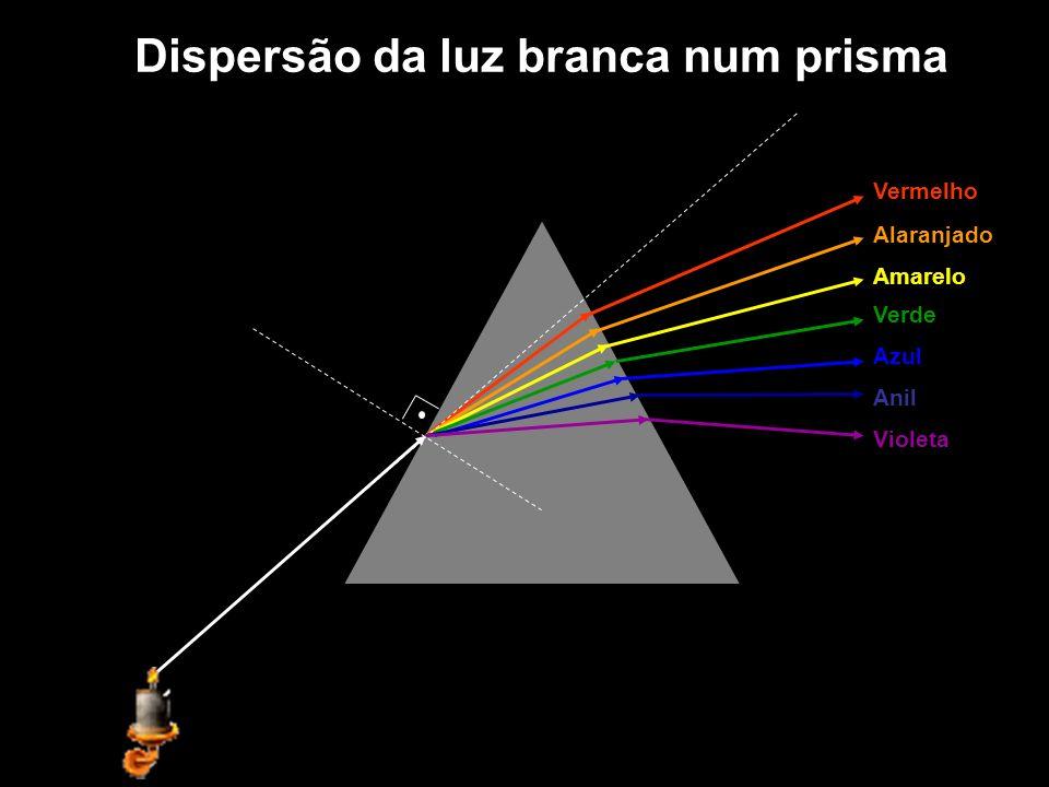 Dispersão da luz branca num prisma
