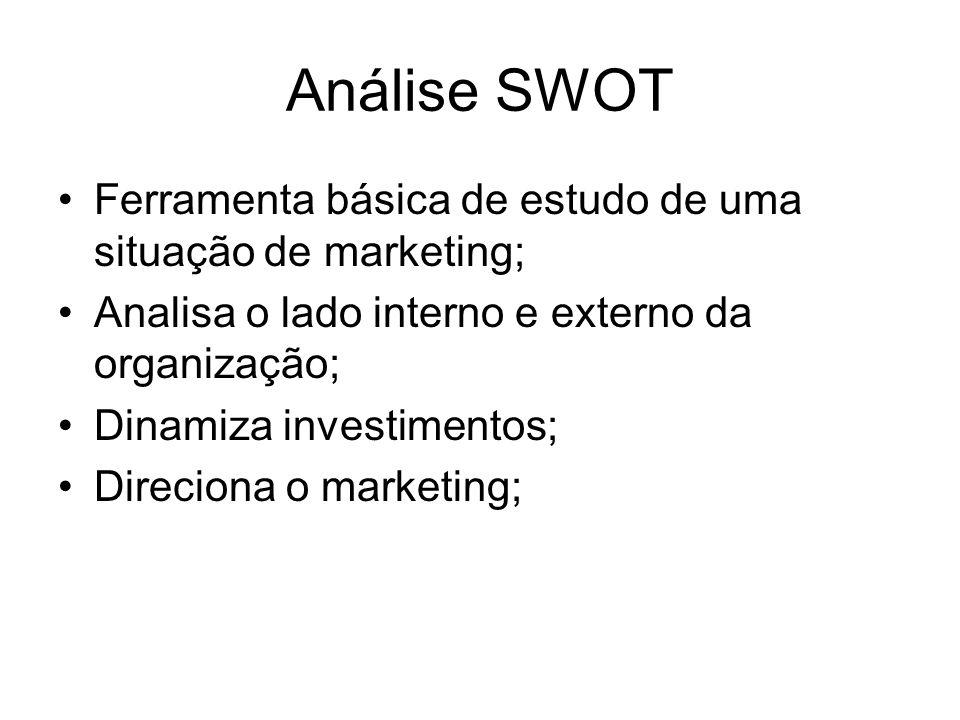 Análise SWOT Ferramenta básica de estudo de uma situação de marketing;
