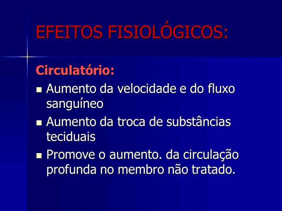 EFEITOS FISIOLÓGICOS: