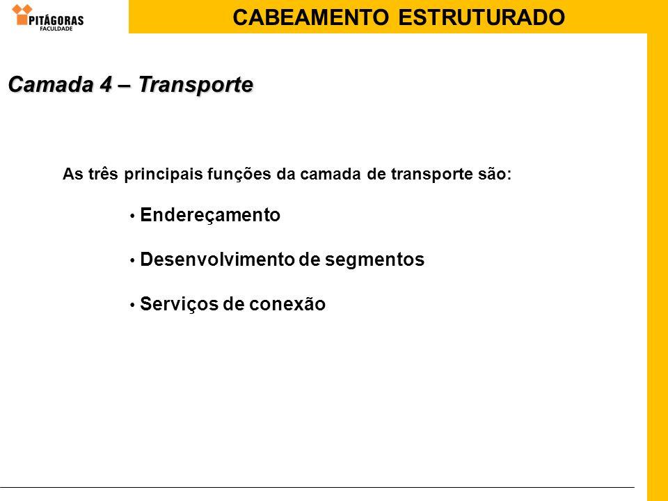 Camada 4 – TransporteAs três principais funções da camada de transporte são: Endereçamento. Desenvolvimento de segmentos.