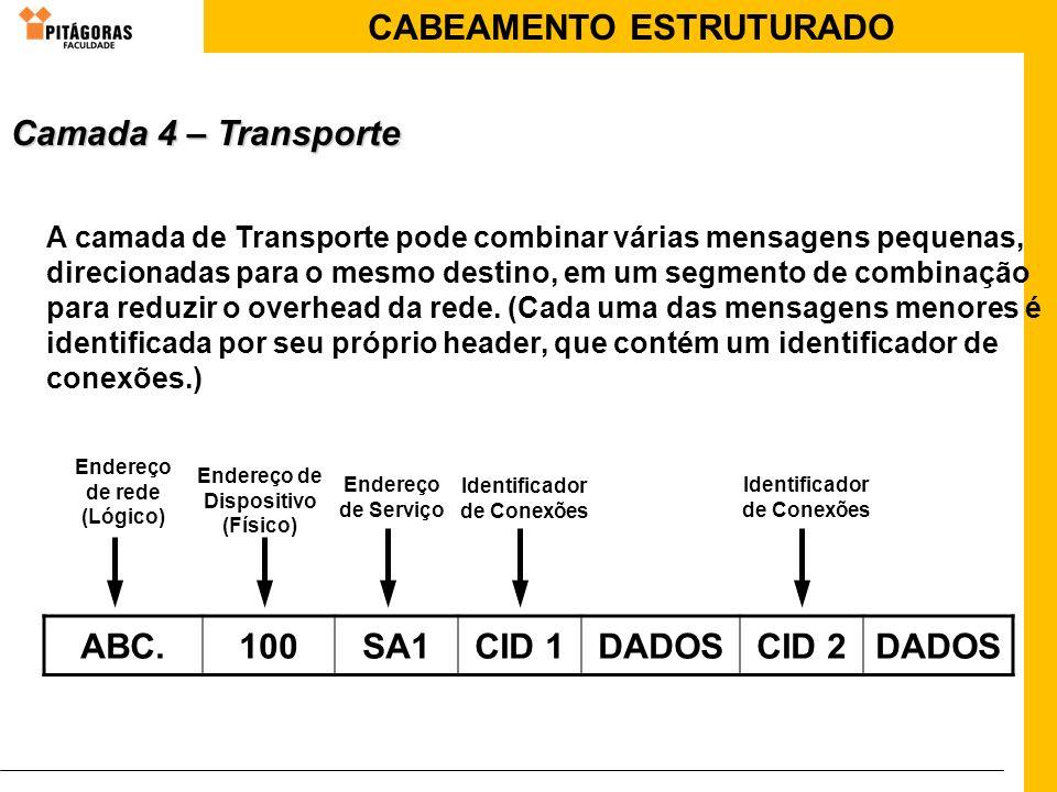 Camada 4 – Transporte ABC. 100 SA1 CID 1 DADOS CID 2