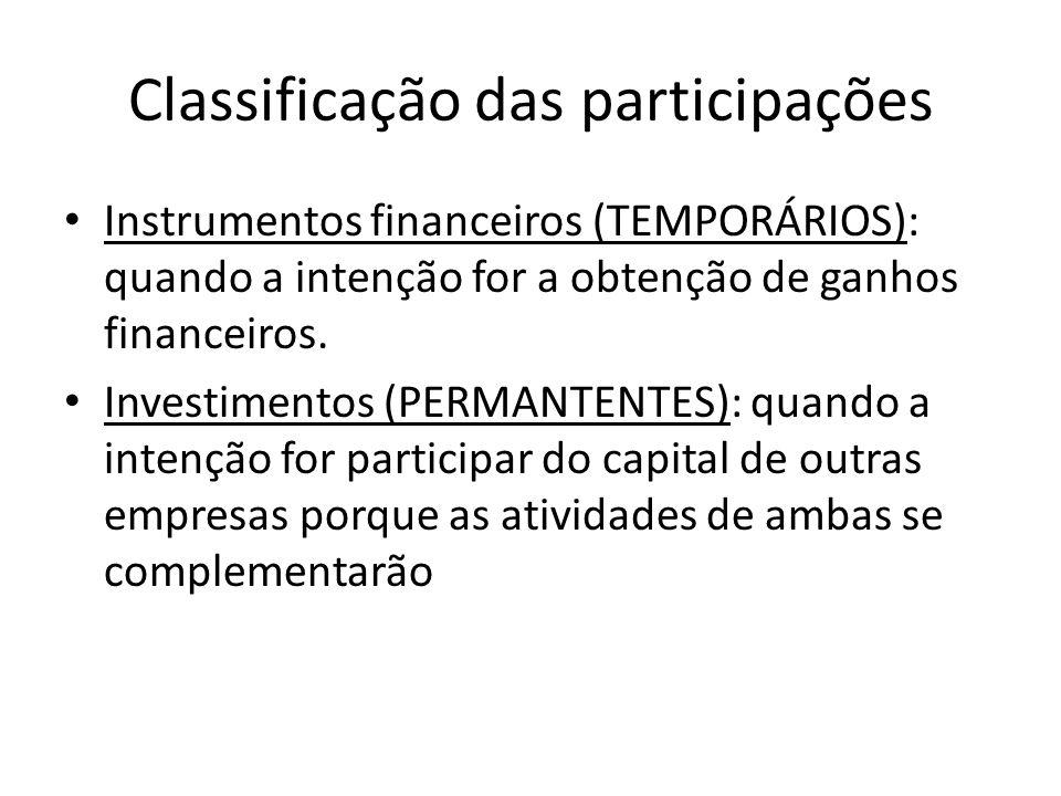 Classificação das participações