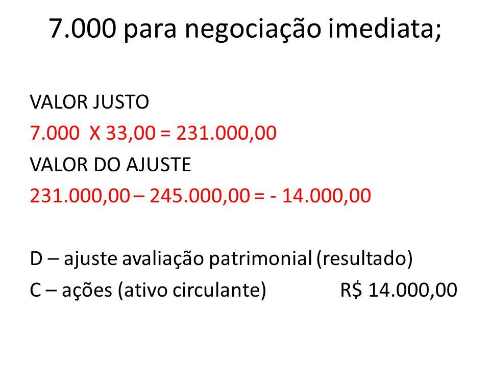 7.000 para negociação imediata;