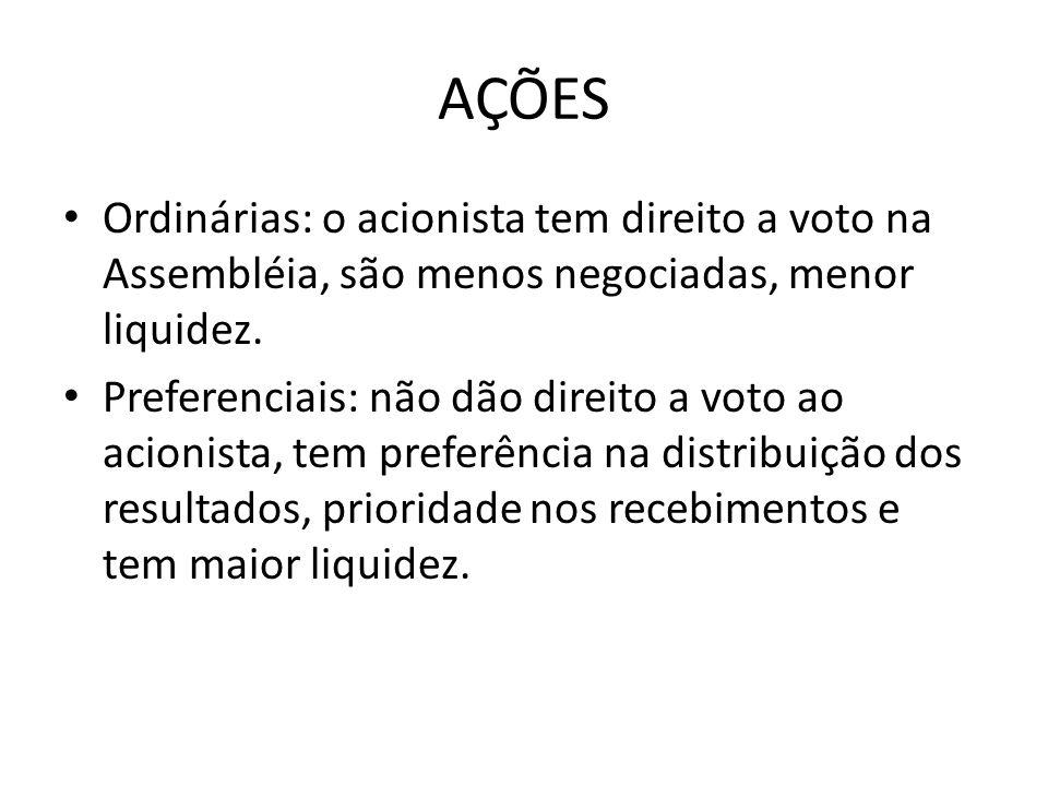 AÇÕESOrdinárias: o acionista tem direito a voto na Assembléia, são menos negociadas, menor liquidez.