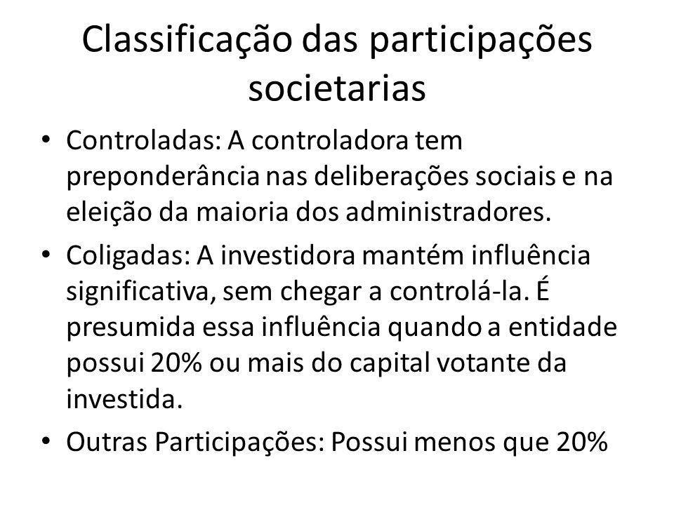 Classificação das participações societarias