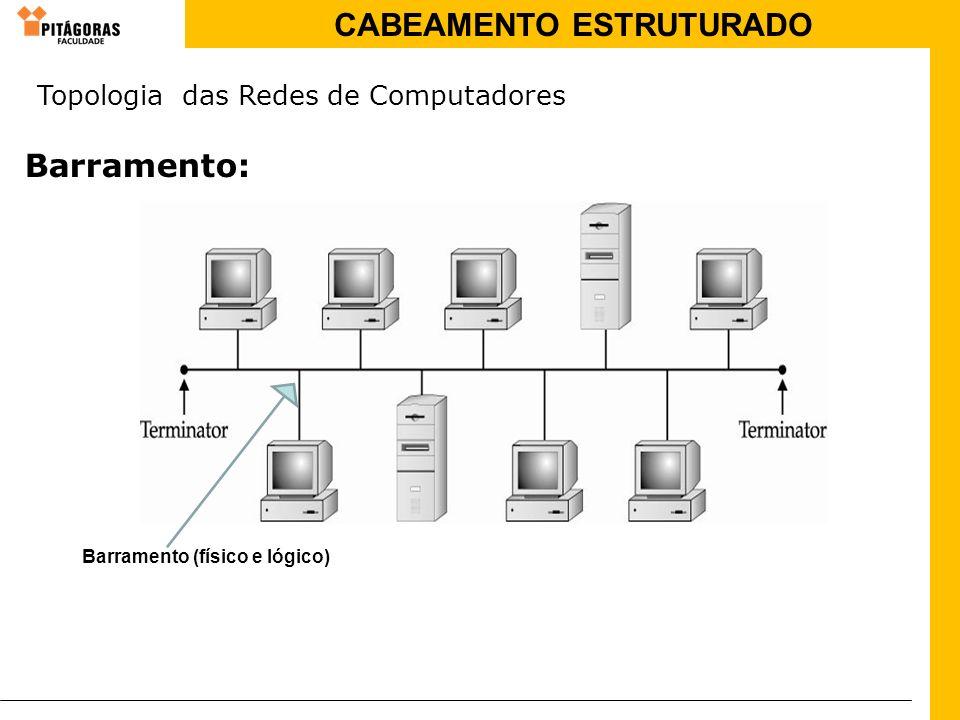 Barramento: Topologia das Redes de Computadores
