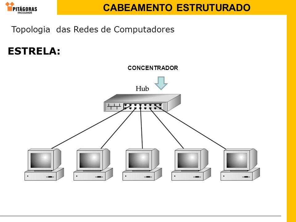 Topologia das Redes de Computadores