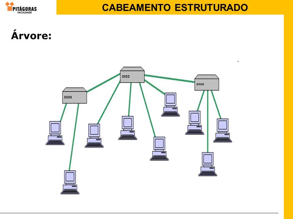 Árvore: