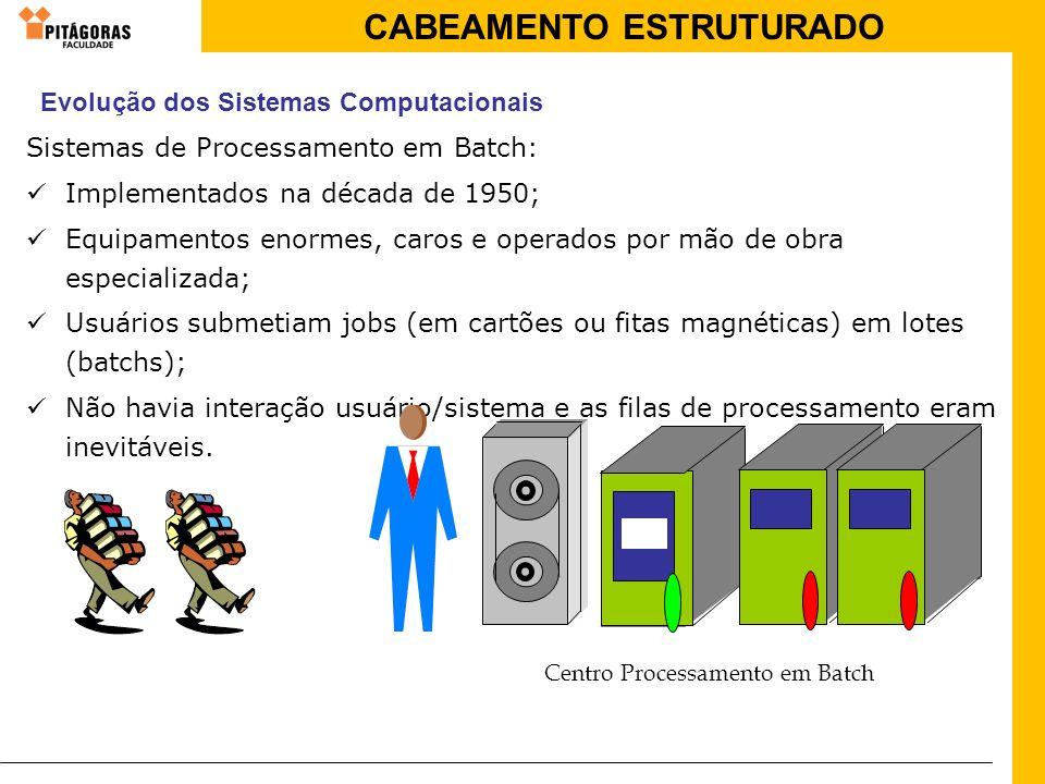 Centro Processamento em Batch