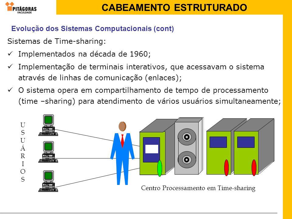 Centro Processamento em Time-sharing