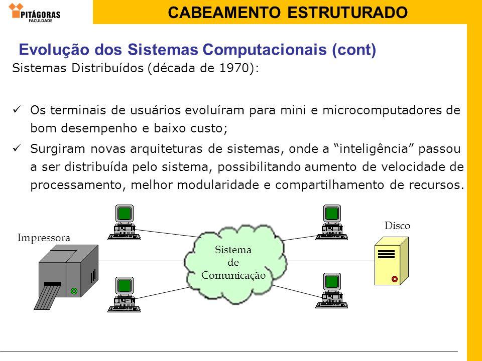 Evolução dos Sistemas Computacionais (cont)