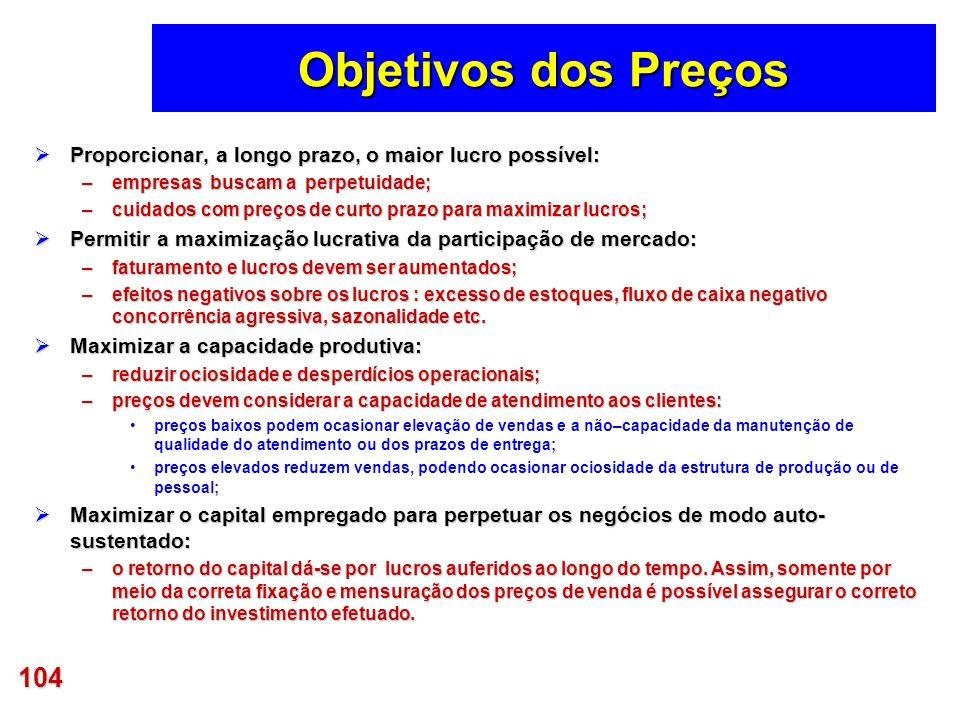 Objetivos dos PreçosProporcionar, a longo prazo, o maior lucro possível: empresas buscam a perpetuidade;