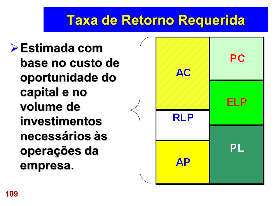 Taxa de Retorno Requerida