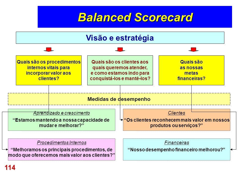 Balanced Scorecard Visão e estratégia Medidas de desempenho
